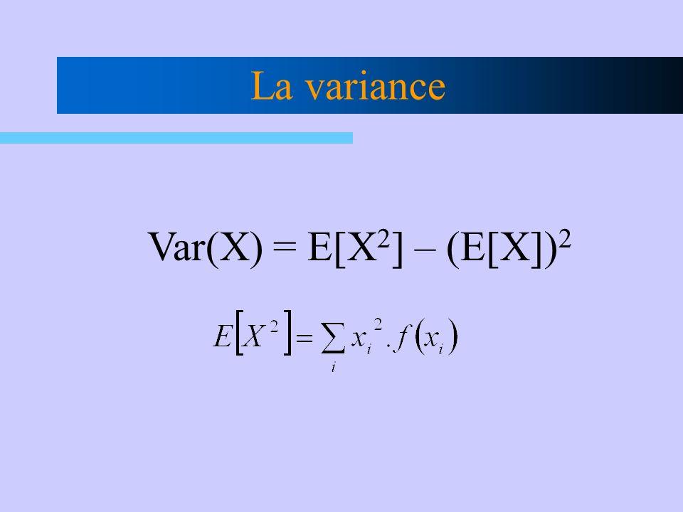 La variance Var(X) = E[X2] – (E[X])2